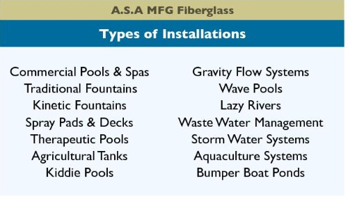 A.S.A. Types of Installations