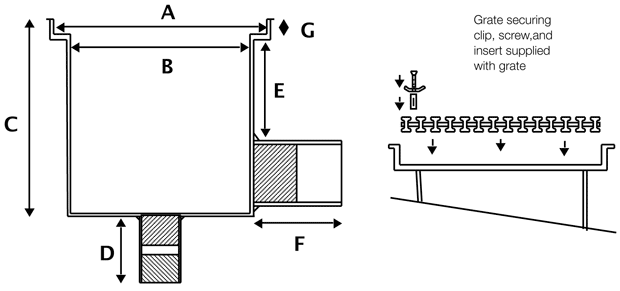 I-Bar Sump Diagram